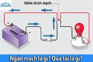 Cách kiểm tra ngắn mạch điện dễ dàng - nhanh chóng